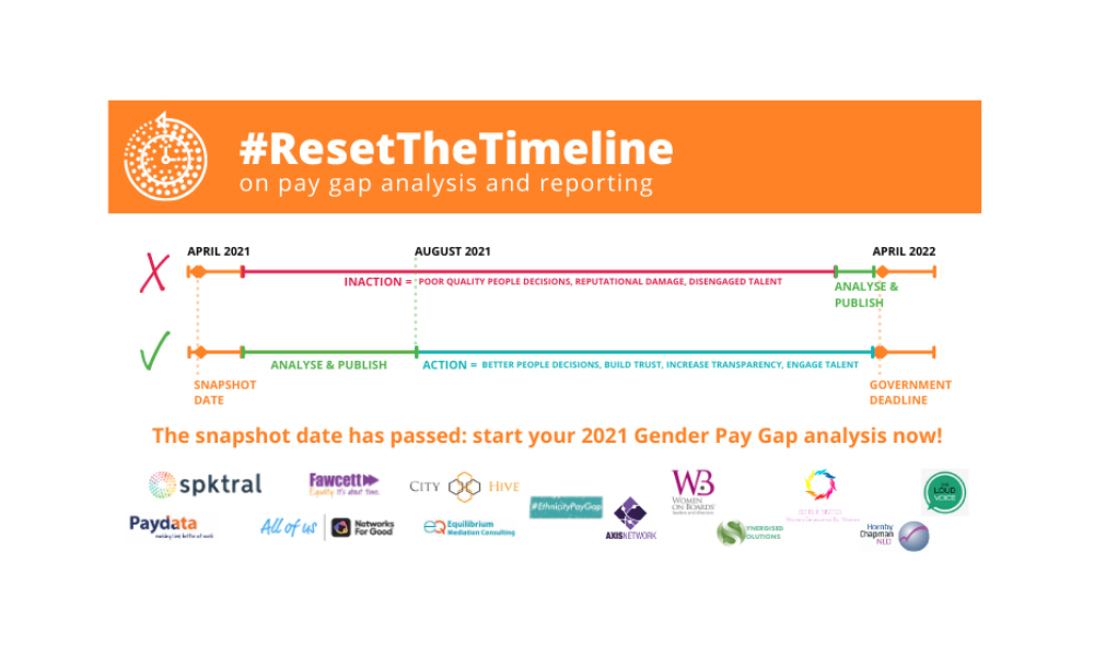Reset the Timeline on Gender Pay Gap Analysis and Reporting